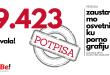 Kazna do tri godine zatvora za osvetničku pornografiju